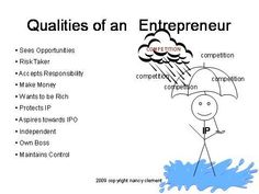 qualities of entrepreneur - Khafre