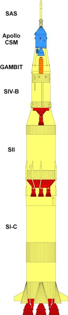 Apollo/LM&SS on Saturn V illustration