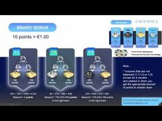 Tagalog, Business Presentation, Philippines, Marketing, Make Money Online, How To Make Money, 10 Points, Passive Income, Crowd