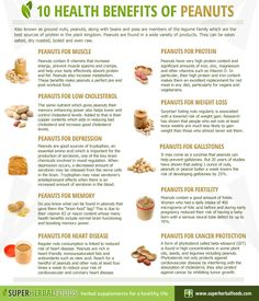 Peanuts Health Benefits Natural Remedies With Food And Peanuts Health Benefits, Coconut Health Benefits, Herbal Remedies, Natural Remedies, Health Remedies, Health And Beauty, Health And Wellness, Health Care, Health Products
