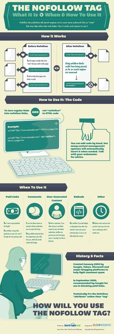 Infographic: What Is The Nofollow Tag; When & How To Use It - Search Engine Land | Great Infographics | Scoop.it