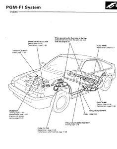 2003 2005 suzuki sv1000 service manual repair maintenance honda civic hatchback wagon 1987 service manual car service manuals http fandeluxe Image collections