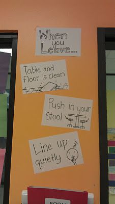 From my own classroom: When you leave (art classroom). A reminder of what to do...