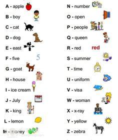 English Telephone Alphabet