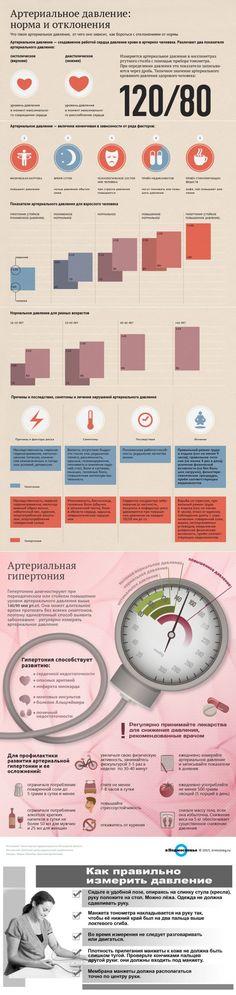 Гипертония: Причины и как их устранить  http://durimar.com/gipertoniya-prichini/ vía #Здоровье Каждый День #давление