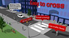 What is a Walkable Street? - Easy To Cross - #walkability