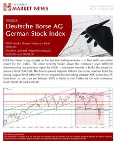 Check out the latest trading analysis on #DAX  #Indices #HowWillYouTrade