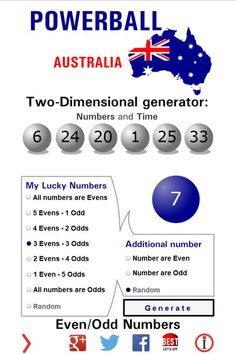 125 Best Two-dimensional lotto winner images in 2016 | Lotto winners