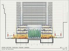 Renzo Piano - The New York Times Building   New York, U.S.A, 2000/2007