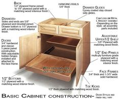 Kitchen Cabinet Construction Part 2 View Our Easy Kitchen Cabinets Line Of Pre Finished