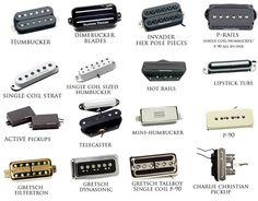 Types de micro guitare