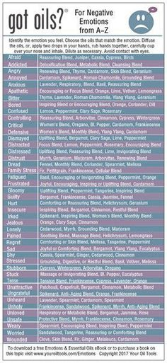 """Essential Oil Emotions Usage Cards. These are great for handing out at events or just on your everyday adventures. 4"""" in x 9"""" Full high resolution color, doubled sided glossy handout cards! The cards"""