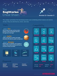#Sagittarius Cheat Sheet Check out more at Astrology.com #astrology #horoscope