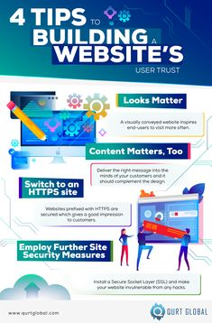 Discover how to build user trust through visual design for better conversions. Prefixes, Building A Website, Infographics, Trust, Messages, Design, Infographic