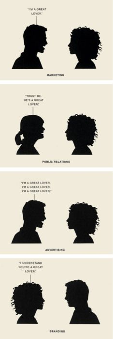 A great (and funny) way to illustrate the difference between marketing, public relations, advertising, and branding!  Thanks @jaredstephens.