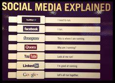 Infographic social media#