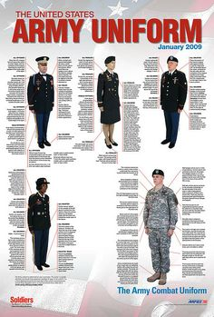 female military poster | United States Army Uniform Poster - January 2009 - Soldiers Magazine ...