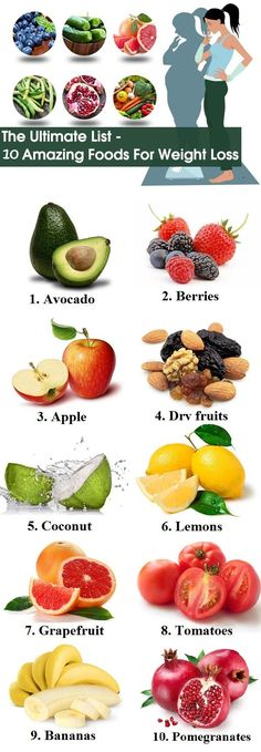 Best Weight Loss Foods.
