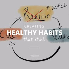 "If you want to create healthy eating habits that actually stick, I'll show you exactly how to do that using the proven CPR Method… along with some of the biggest ""habit myths"" you should stop buying into. 