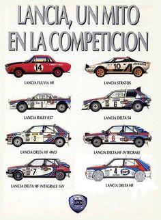 Pubblicità d'epoca Lancia Rally - Spanish language