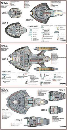 Nova ship