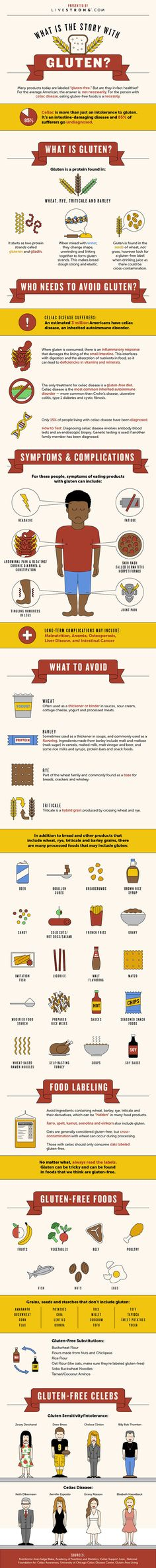 Gluten infographic | Gluten-free packaging is everywhere, but many people still don't seem to know what gluten is and why they might want to avoid it. We hope this infographic will help to solve all the confusing questions about gluten. (Gluten, by the way, is a protein found in wheat, rye, triticale and barley.)