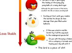 Angry Birds rating - use for clipart...get rid of the swear words