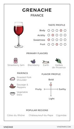 An illustrated guide to Grenache - Grenache generally brings ripe and jammy red fruit, spice, herbal character, and earth to blends. Its resulting wines range from value to splurge-worthy and easy-drinking to insanely complex. Board: Champagne and Wine Wine Chart, Wine Folly, Chateauneuf Du Pape, Wine Varietals, Wine Tasting Party, Wine Parties, Wine Education, Wine Guide, Wine Deals
