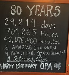 80th Birthday ideas!
