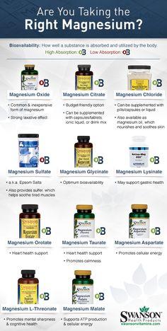 tipos de magnesio tabla de comparación