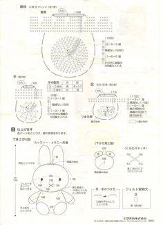 KaSuGi: Patrones en Japones / Patterns in Japanese