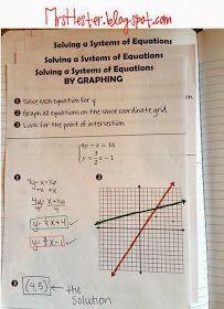 Mrs Hester S Classroom 8th Grade Math Unit 5 8th Grade Math Teaching Algebra Systems Of Equations