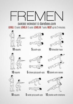 100 Workouts You Could Do At Home, NO Equipments Required Insanity Workout, Gym Workout Tips, Best Cardio Workout, Fun Workouts, At Home Workouts, Running Workouts, Workout Fitness, Gonna Make You Sweat, Going To The Gym