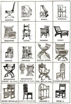 Lovely Furniture Styles Styles Of Chairs Prop Agenda Mipfzdlq