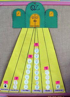 The Inspired Apple: {Wizard of Oz Unit Day 2 + Cloud People} Graphing Activities, Craft Activities For Kids, Kindergarten Activities, Teaching Math, Book Activities, Maths, Teaching Ideas, Wizard Of Oz Games, Wizard Of Oz Characters