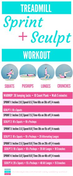 30 Minute Treadmill Workout, Sprints On Treadmill, Interval Training Workouts, Fat Workout, Workout Routines, Elliptical Workouts, Circuit Workouts, Tabata Workouts, Running Workouts