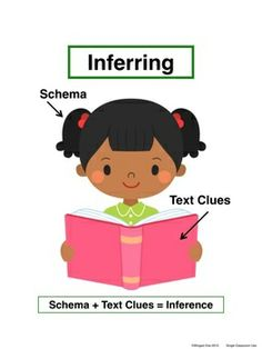 Inferring Poster: Girl, in two skin tones and grayscale for students to color $ Reading Activities, Reading Skills, Teaching Reading, Guided Reading, Teaching Ideas, Teaching Language Arts, Classroom Language, Language School, Classroom Behavior