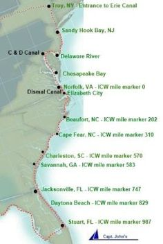 How to cruise the ICW - Intracoastal Waterway >>> Includes the meaning of navigational markers