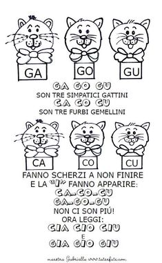 Tate & Fate - 40 Italian Grammar, Italian Language, Middle Childhood, School Template, Learning Italian, Primary School, Coding, Classroom, Teaching