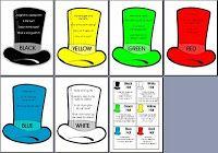 6 Thinking Hats- print and then laminate for kagan activities and lit circles/ small group activities