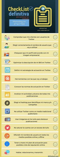 Checklist definitiva para optimizar tu marketing en Twitter. Infografía en español. #CommunityManager
