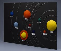 Solar System poster with styrofoam balls - This would make a great project with the kids someday, for science and/or as decor in a homeschooling room!
