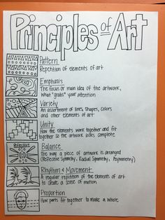 7 principles of art. Perfect for noobs like me with no classical education in art. Elementary Art Rooms, Art Lessons Elementary, Art Education Lessons, Classical Education, Middle School Art, Art School, School Kids, High School, Graffiti