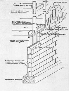 concrete brick construction details
