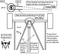 triangulated 4 link suspension geometry - Google Search