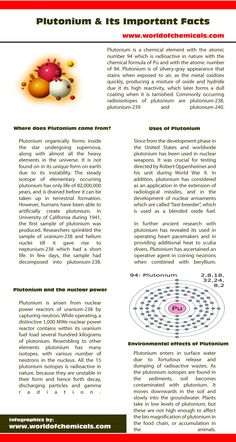 Sodium hydroxide inforgraphic read these complete article to know plutonium is a chemical element with the atomic number 94 which is radioactive in nature with the chemical formula of pu and with the atomic number of 94 urtaz Images