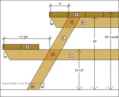 Plans For Building An 8 Foot Long Picnic Table Garden