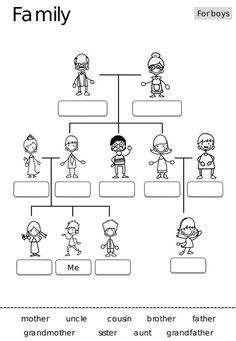 family worksheet preschool best 25 family tree worksheet ideas on family tree ho… family worksheet preschool best 25 family tree worksheet ideas on family tree ho…,school worksheets family worksheet preschool best 25 family tree. Learning English For Kids, English Worksheets For Kids, English Lessons For Kids, Kids English, Kindergarten Worksheets, Teaching English, Learn English, Kids Worksheets, English Activities For Kids
