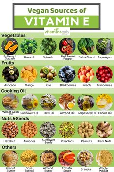 Plant Based Nutrition, Vegan Nutrition, Fitness Nutrition, Health And Nutrition, Foods With Vitamin E, Vegan Foods, Vegan Vegetarian, Healthy Tips, Healthy Eating