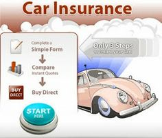 Car Insurance: Bread, Milk & Car Insurance.( car Insurance)